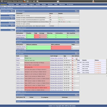 Linux system monitoring: Zabbix screenshot